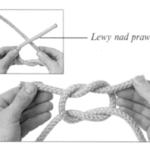 Podstawowe węzły