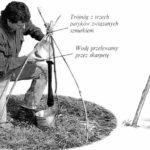 Prowizoryczne metody oczyszczania wody