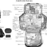 Pakowanie plecaka