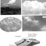 Przewidywanie pogody po wyglądzie chmur