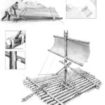 Korzystanie z tratw i łodzi